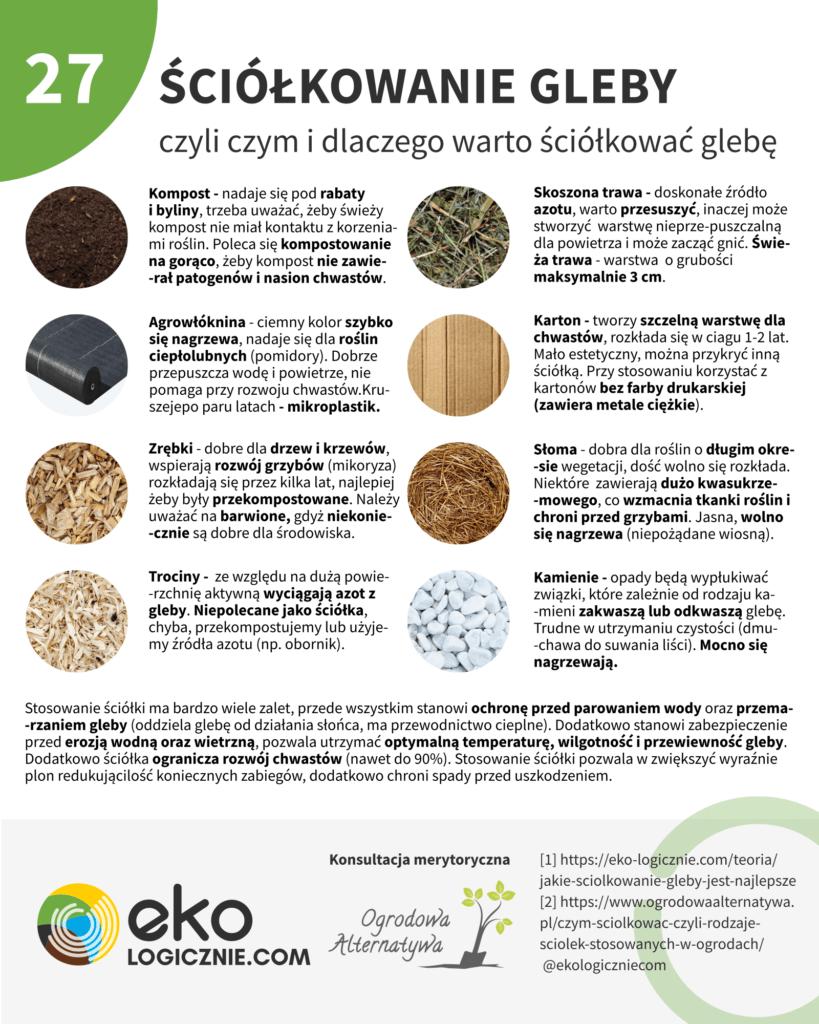 Ekologia w praktyce - ściółkowanie gleby, jakie ściółkowanie gleby jest najlepsze?, korzyści ze śćiółkowania
